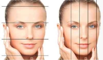 Positive effect of rhinoplasty surgery